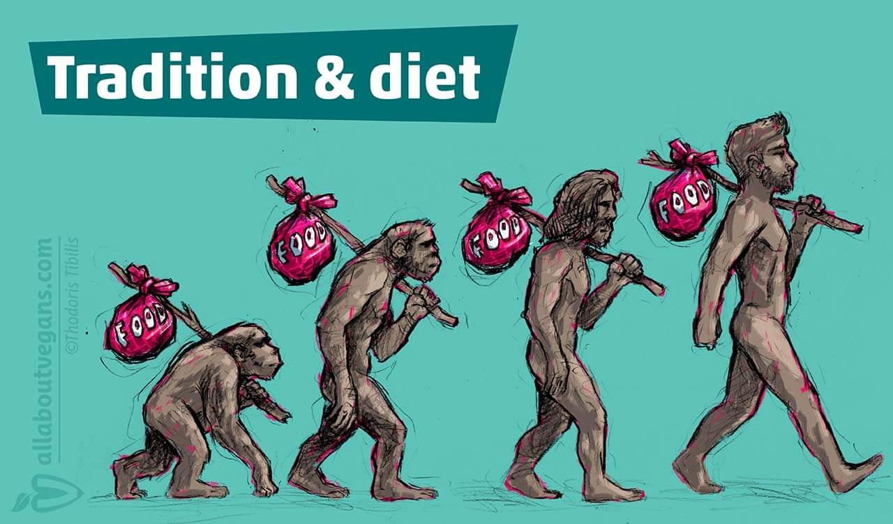Πώς η παράδοση καθορίζει τη διατροφή μας;